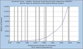U S Debt The Illegitimate Child Of The Mother Of All