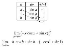 Technology Drawing Derivative And Integral Graphs With Your