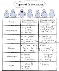 Social Skills Worksheets For High School Free Worksheets Library ...