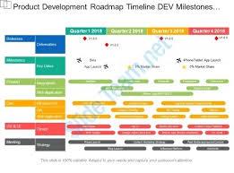 Development Roadmap Template Software Development Roadmap Template Complete It Roadmap Template
