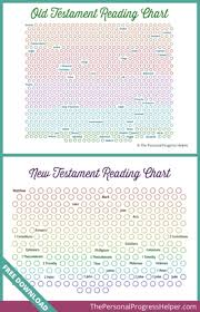 List Of Old Testament Reading Chart Printable Pictures And
