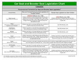 car seat and booster seat legislation