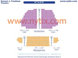 Samuel J Friedman Theatre On Broadway In Nyc