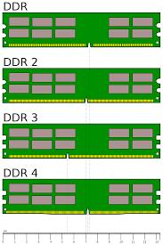 <b>SO</b>-<b>DIMM</b>