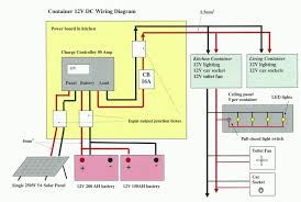 house wiring book the wiring diagram diy how to successfully build a shipping container house e book 1 house wiring