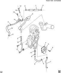 lbz engine diagram anything wiring diagrams \u2022 Simple Brake Light Wiring Diagram lbz engine diagram application wiring diagram u2022 rh diagramnet today duramax engine diagram duramax engine diagram