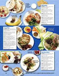 Healthy Menu For Breakfast Lunch And Dinner Breakfast Lunch