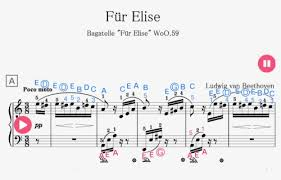 Virtual sheet music this item includes: Fur Elise Sheet Music For Piano Original Fur Elise With Letters Free Transparent Clipart Clipartkey