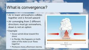 What Is Convergence Atmosphere Water And Air The Two Essential Elements On Which Life