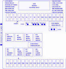 1985 e30 fuse box diagram diagram bmw 325 injection 1992 fuse box block circuit breaker diagram