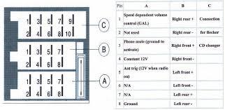 wakeboard tower wiring diagram wiring diagram w203 radio wiring harness wiring diagram document guidew203 radio wiring wiring diagram wakeboard tower wiring harness