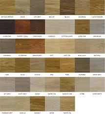 Rubio Monocoat Universal Plywoods