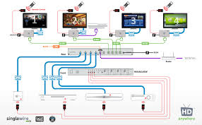 television latest news stereo advantage now let s go a little deeper in this discussion of system placement and configuration there are those situations when we have extremely long runs between