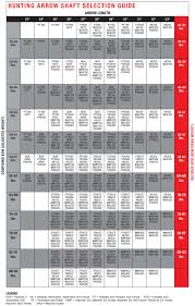 66 Unbiased Easton Carbon Arrow Spine Chart