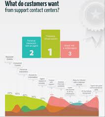 Bpo Training Material Free Download 15 Tips For Training Call Center Agents Talkdesk