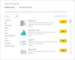 Sample Personal Timeline Cool Use Rpowered Custom Visuals In Power BI Power BI Microsoft Docs