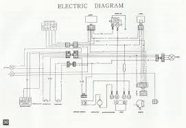 gy6 150 wiring diagram on baja go kart gy6 wiring harness diagram chinese go kart wiring diagram at Chinese Go Kart Wiring Diagram