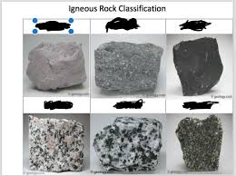 Geology Rock Identification Chart Rock Classification Chart Diagram Quizlet