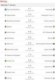Follow sportskeeda for all sports news and information regarding fa cup, dont miss out! Fa Cup Third Round Scores And Results Daily Mail Online