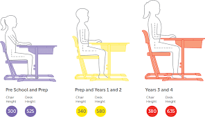 Table Chair Height Chart Optimal Height Guide Woods Furniture