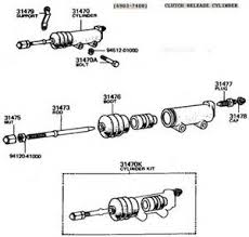 similiar ford ranger slave cylinder diagram keywords slave cylinder wiring diagram slave wiring diagrams for car or