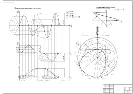 Курсовая по тмм контрольные по тмм на заказ кинематический  теория машин и механизмов НТУ КАДИ синтез кулачкового механизма full