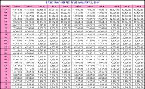 Army Reserve Monthly Pay Chart Www Bedowntowndaytona Com