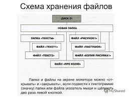 🚩 Электронный документ и документооборот реферат cf  электронный документ и документооборот реферат