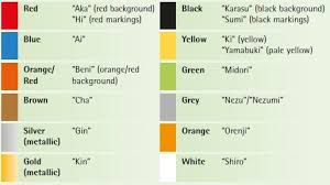 Japanese Color Symbolism Chart Color Symbolism Koi Fish Color Meaning Chart Www