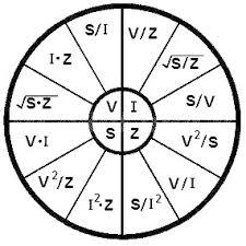 Basic Electronic Formulas Chart Electronic Circuit Formulas Ohms Law Pie Chart Calculator