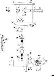 trolling motor wiring diagram 24 volt images motor wiring motorguide trolling motor parts by series serial range