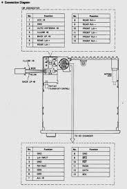 c6 corvette radio wiring wiring diagram mega c6 wiring diagrams ecu wiring diagram for you c6 corvette radio wiring