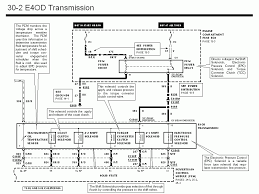 e4od wiring diagram wiring diagrams and schematics 92 5 0 aod swap to 93 8 e4od ford truck fanatics wiring diagram