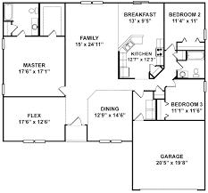 Average Bedroom Size Average Size Bedroom Related Post Average Bedroom Size Square Feet