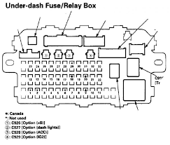 98 honda civic lx fuse box diagram lovely honda civic fuse box 99 honda civic fuse box 98 honda civic lx fuse box diagram best of 99 civic under dash fuse diagram unique