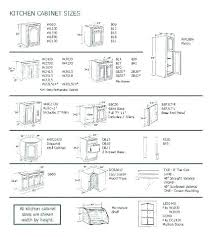 Cabinet Pull Size Guide Kitchen Cabinet Handle Placement