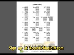 Pdf Guitar Mandolin Ukulele Chord And Music Charts