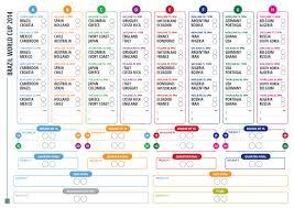 72 Surprising World Cup Fixtures Wall Chart