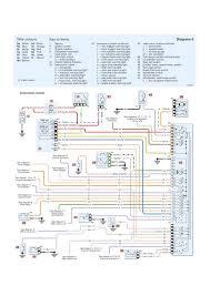 renault ecu wiring diagram renault wiring diagrams online renault ecu wiring diagram
