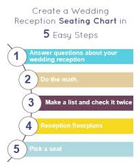Wedding Seating Chart Helper How To Create A Wedding Reception Seating Chart In 5 Easy