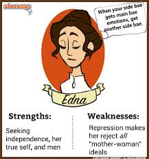 edna pontellier in the awakening click the character infographic to