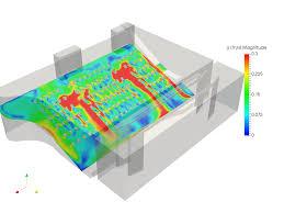 Hvac Design For Dummies Thermal Comfort Ashrae 55 Hvac Design Theater Simscale