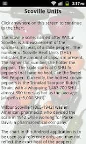 Scoville Scale Free 1 0 Free Download