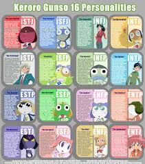 Keroro Gunso 16 Personalities Chart By M4dartist Mbti