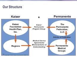 Kaiser Permanente Organizational Structure Chart