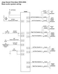the best jeep grand cherokee laredo trending ideas on 1996 jeep grand cherokee pcm wiring diagram nilza