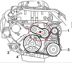 serpentine belt how to saabcentral forums report this image