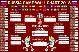 Fifa World Cup Wall Chart Poster Russia Soccer Football 2018