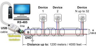 kmp electronics > products > converter usb to rs485 rs485 connection schem