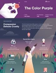 the color purple essay the color purple by alice walker the the color purple thumbnail